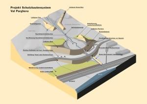 Ein neues Schutzbautensystem für die Val Parghera wird langfristig Sicherheit bieten. (Bild: Standeskanzlei Graubünden)